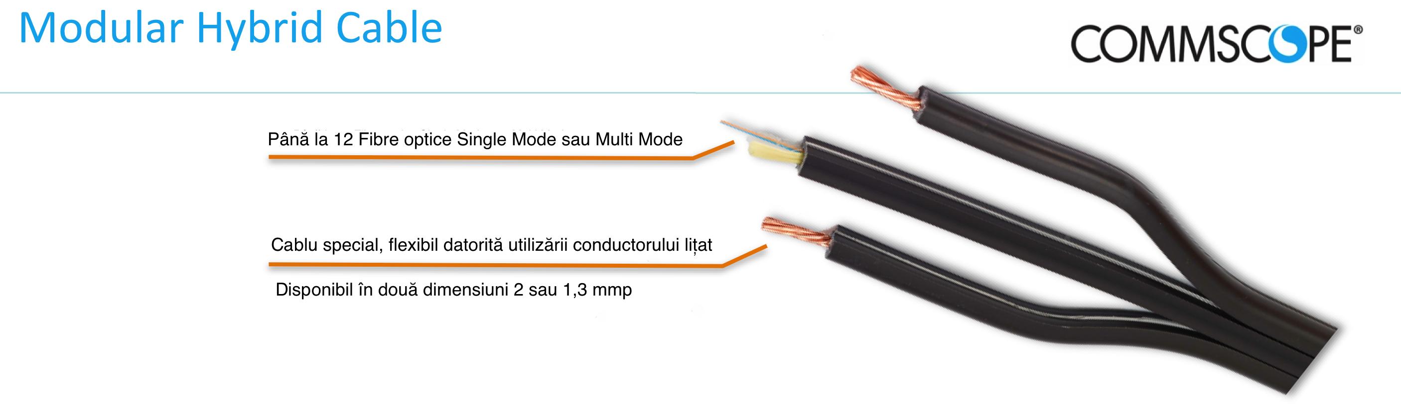 cablu PoE