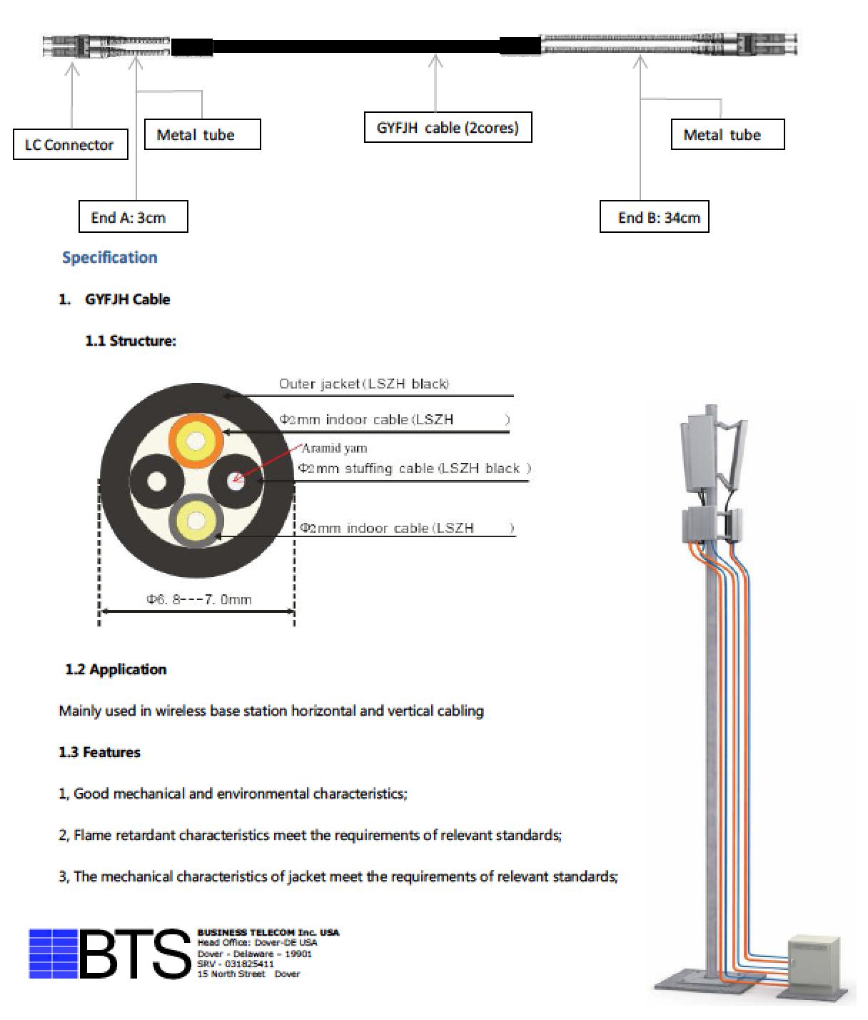 GYFJH fibra optica antene rru