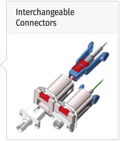 solutie schimbat conectorul de fibra optica