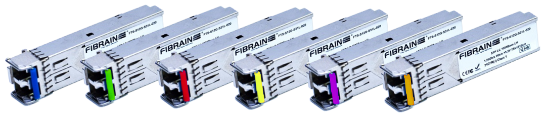 Modul SFP Gigabit Ethernet CWDM/DWDM